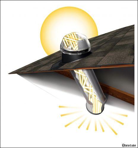 puits de lumi re pour un clairage gratuit et naturel. Black Bedroom Furniture Sets. Home Design Ideas