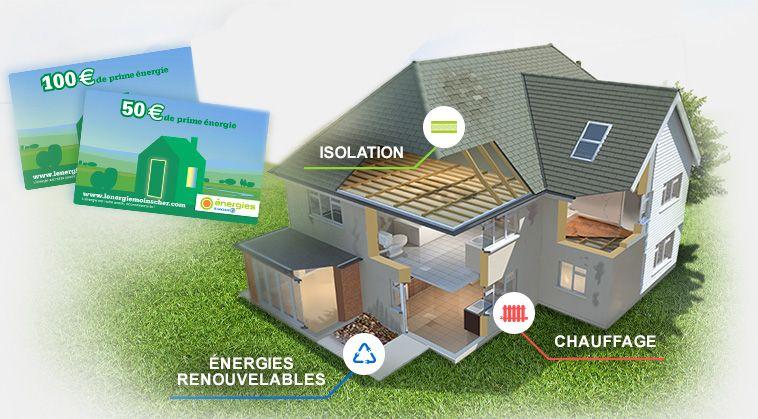 Aides à la rénovation de toiture : prix, subventions, crédit d'impôt..