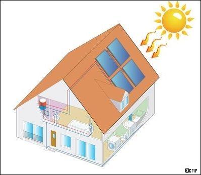 Chauffage solaire CMP