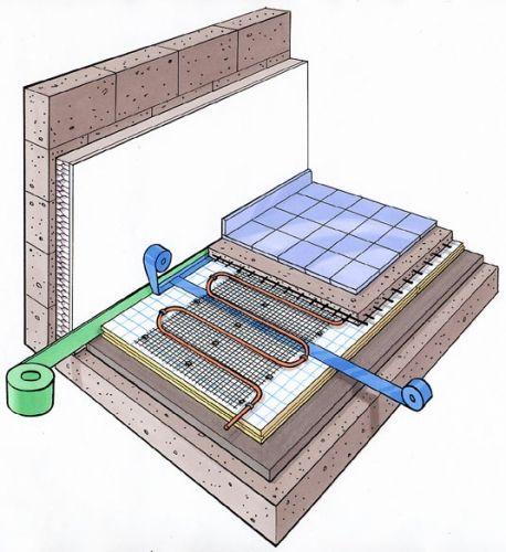schema plancher rayonnant