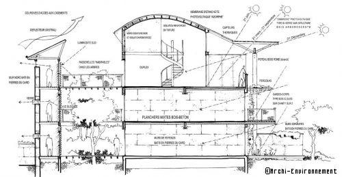 Combien Coute Un Architecte Pour Realiser Un Plan De Maison 2